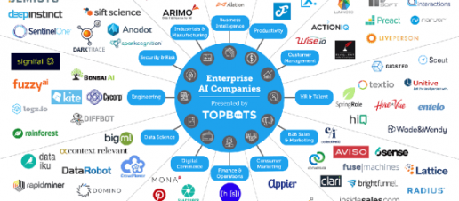 113 Enterprise AI companies over the world : Kono.ai